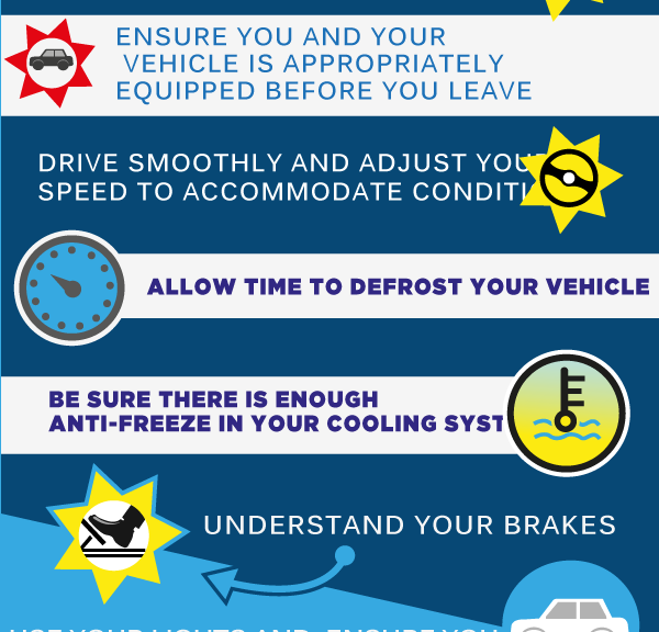Tips for Driving in Snow
