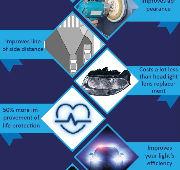 Why Restoring Headlights Is Important