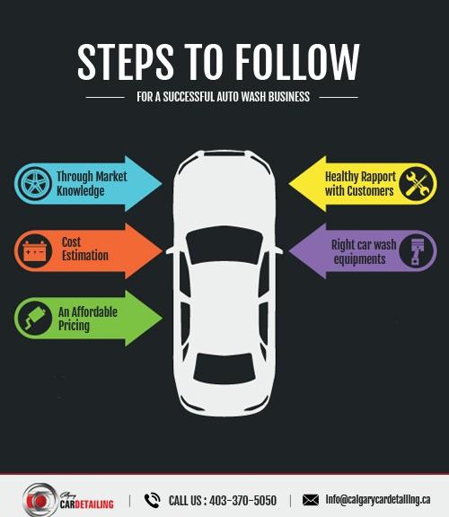 Auto Wash Business Steps