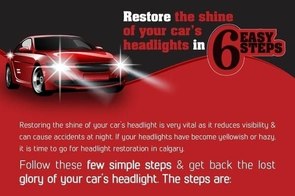 Restore Shine of Your Car